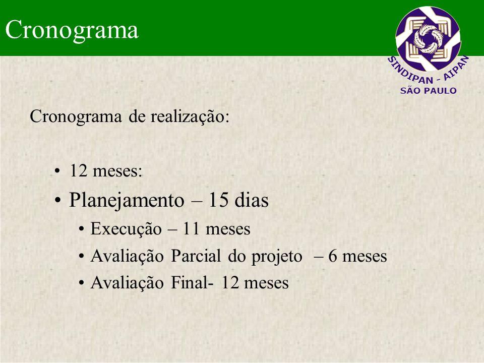 Cronograma Planejamento – 15 dias Cronograma de realização: 12 meses: