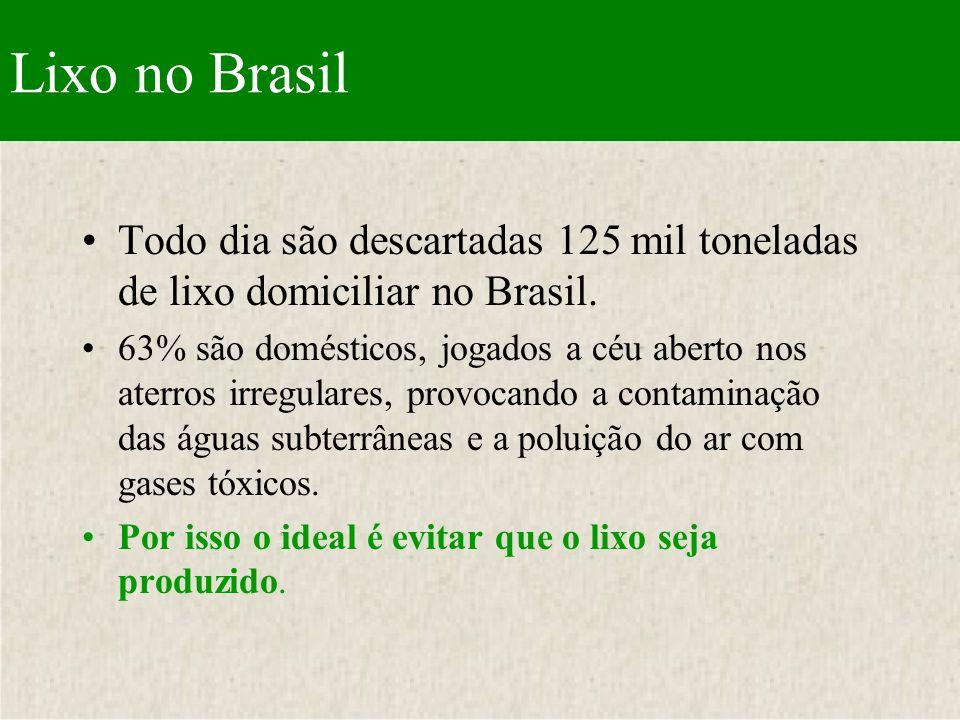 Lixo no BrasilTodo dia são descartadas 125 mil toneladas de lixo domiciliar no Brasil.