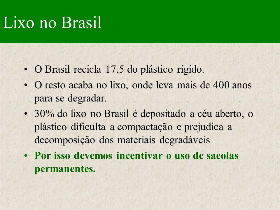 Lixo no Brasil O Brasil recicla 17,5 do plástico rígido.