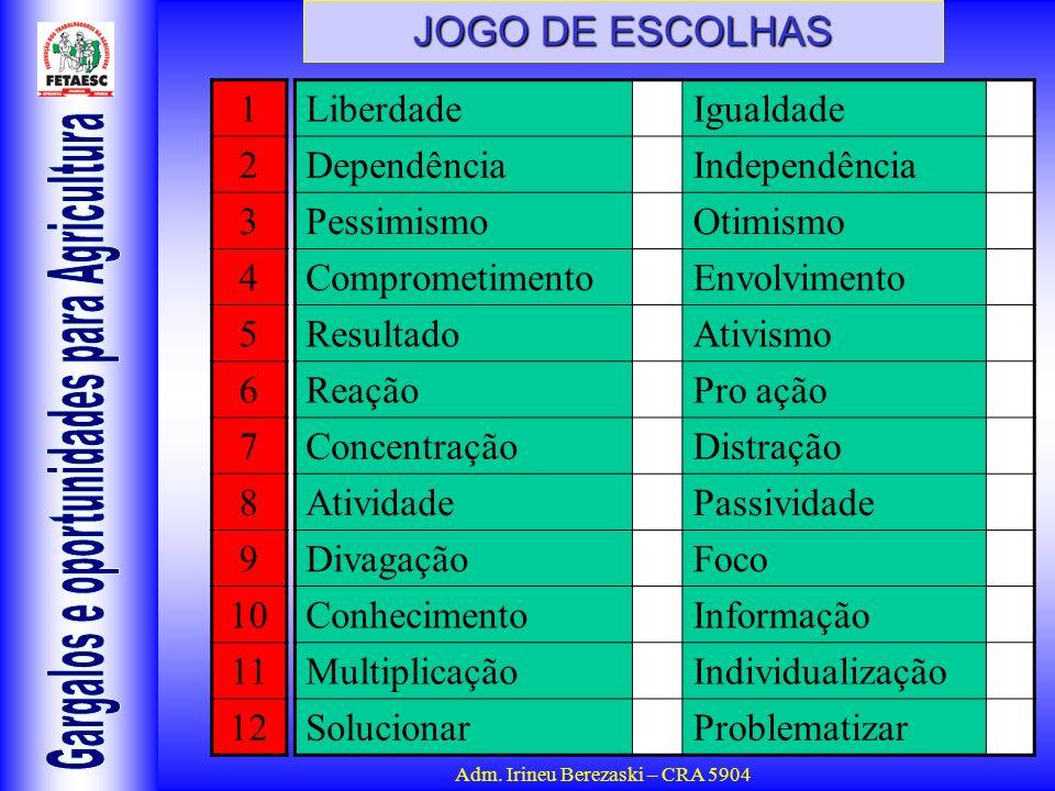 JOGO DE ESCOLHAS 1 2 3 4 5 6 7 8 9 10 11 12 Liberdade Igualdade