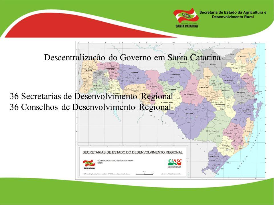 Descentralização do Governo em Santa Catarina