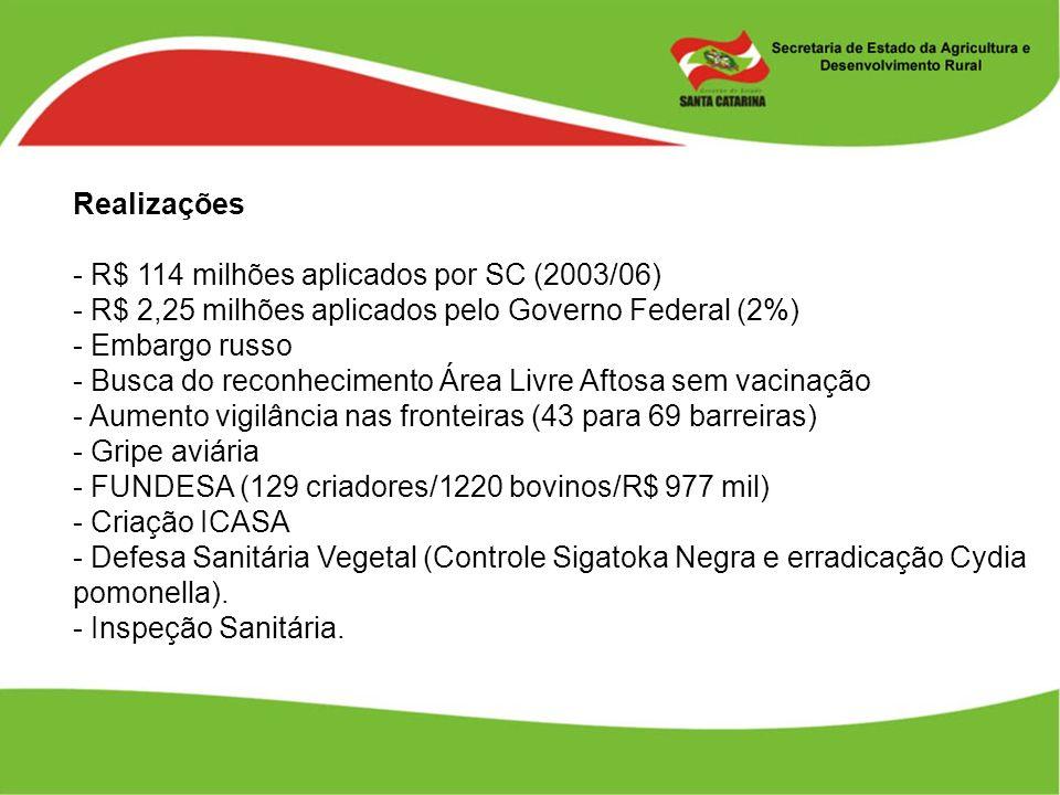 Realizações - R$ 114 milhões aplicados por SC (2003/06) - R$ 2,25 milhões aplicados pelo Governo Federal (2%)