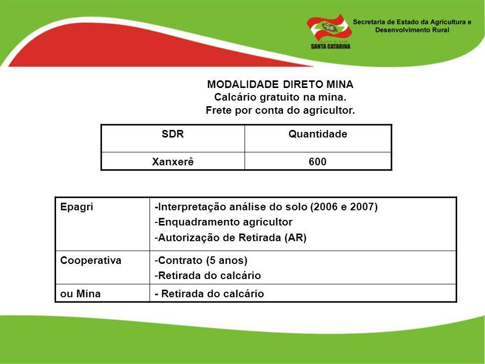 MODALIDADE DIRETO MINA Calcário gratuito na mina.