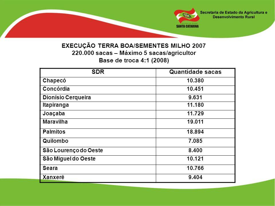 EXECUÇÃO TERRA BOA/SEMENTES MILHO 2007