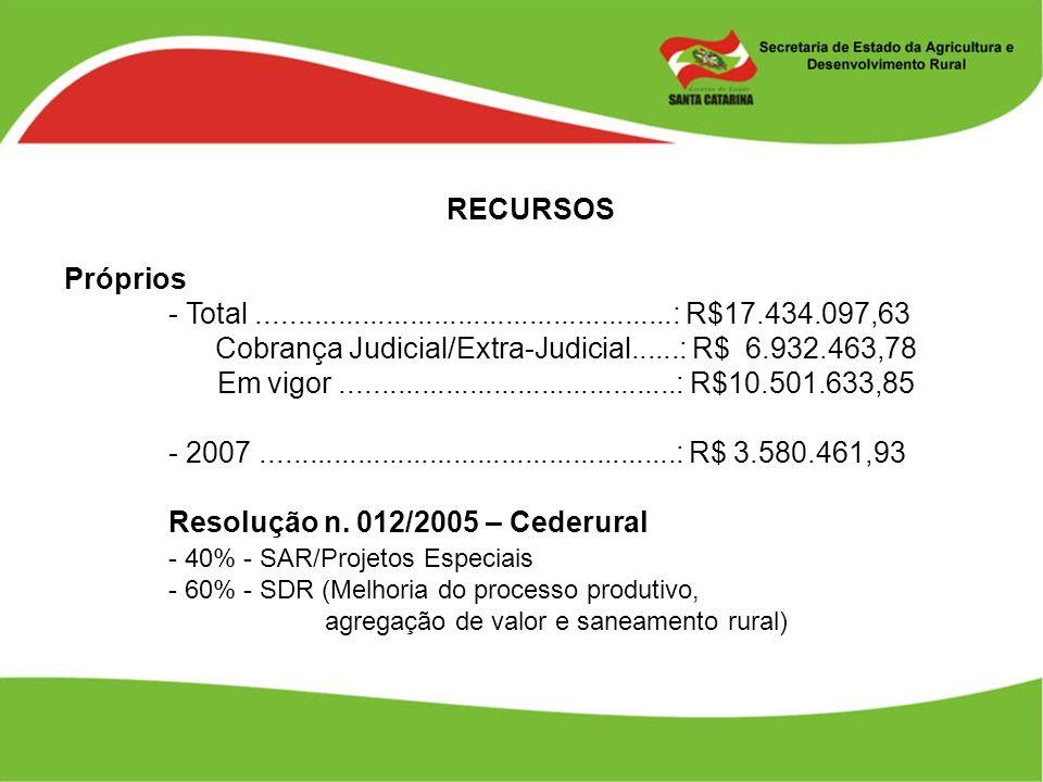 Cobrança Judicial/Extra-Judicial......: R$ 6.932.463,78