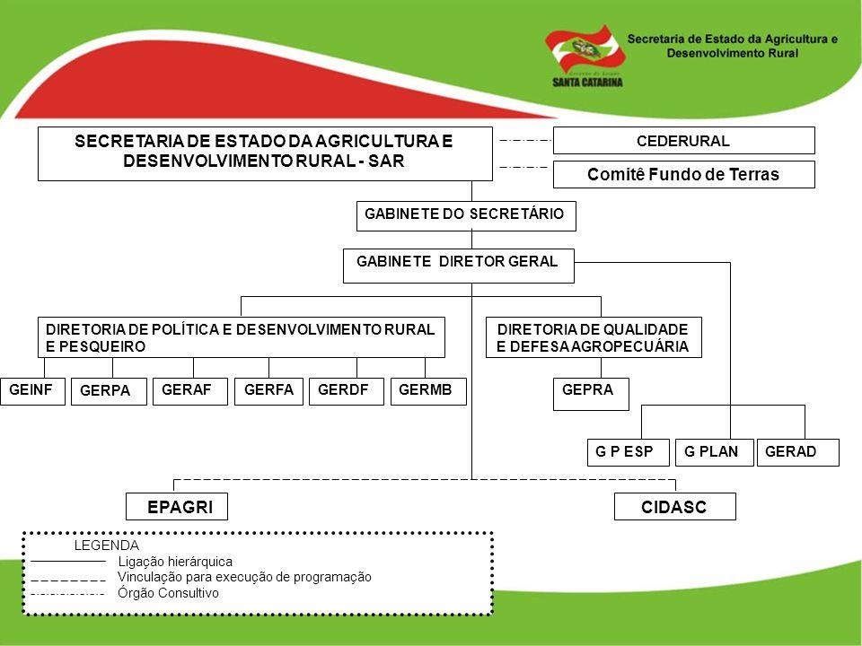 SECRETARIA DE ESTADO DA AGRICULTURA E DESENVOLVIMENTO RURAL - SAR