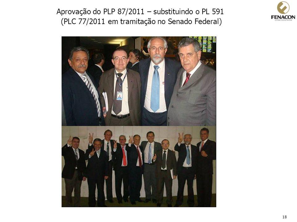 Aprovação do PLP 87/2011 – substituindo o PL 591