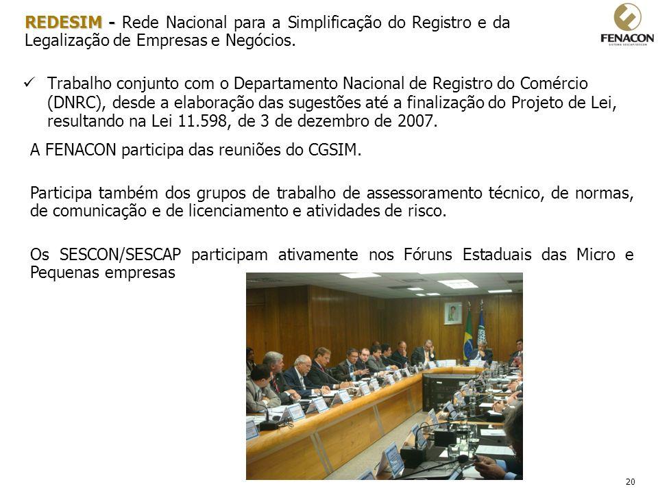 REDESIM - Rede Nacional para a Simplificação do Registro e da Legalização de Empresas e Negócios.