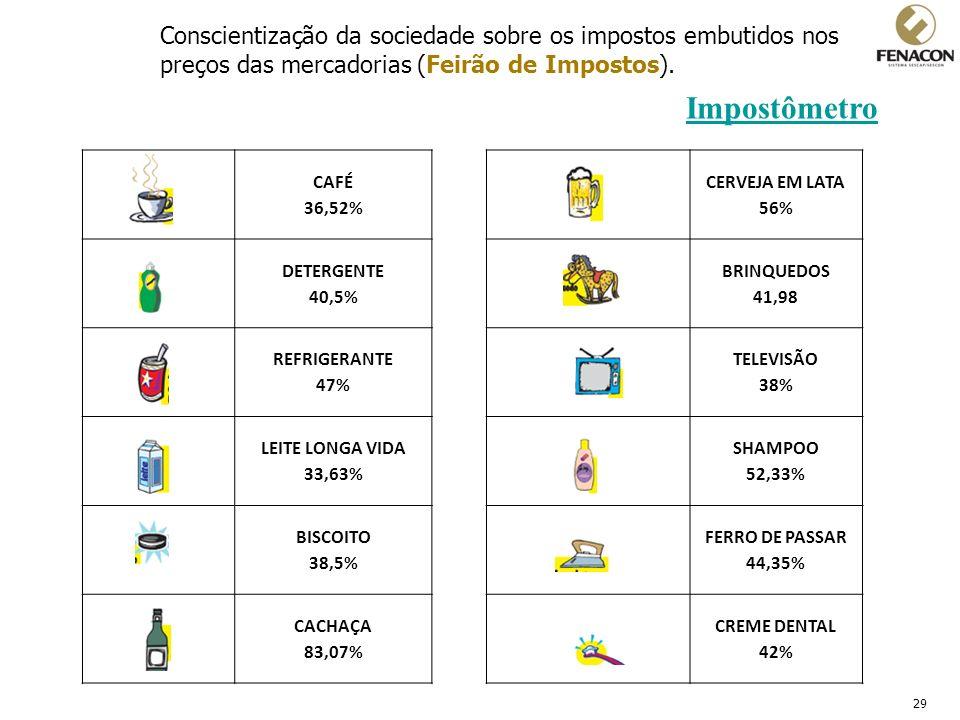 Conscientização da sociedade sobre os impostos embutidos nos preços das mercadorias (Feirão de Impostos).