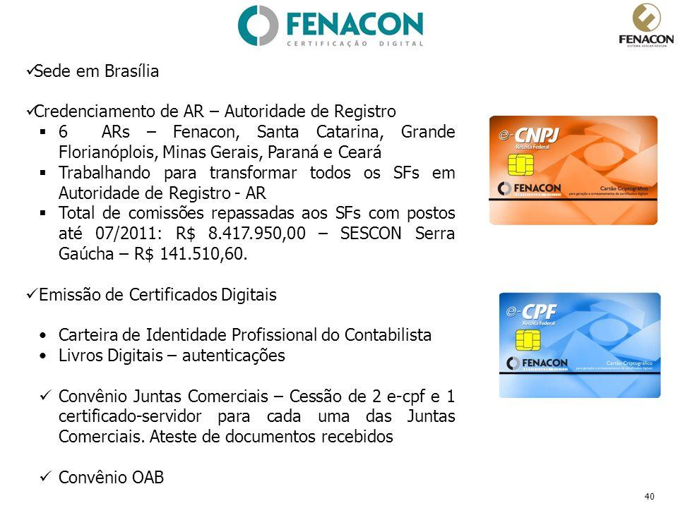 Sede em Brasília Credenciamento de AR – Autoridade de Registro. 6 ARs – Fenacon, Santa Catarina, Grande Florianóplois, Minas Gerais, Paraná e Ceará.