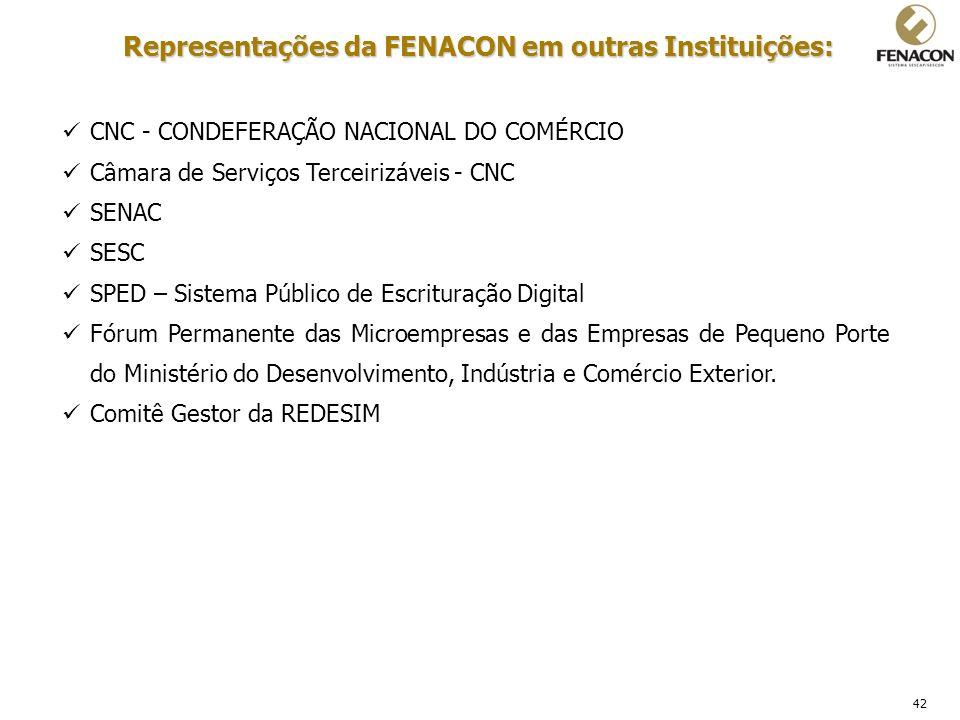 Representações da FENACON em outras Instituições: