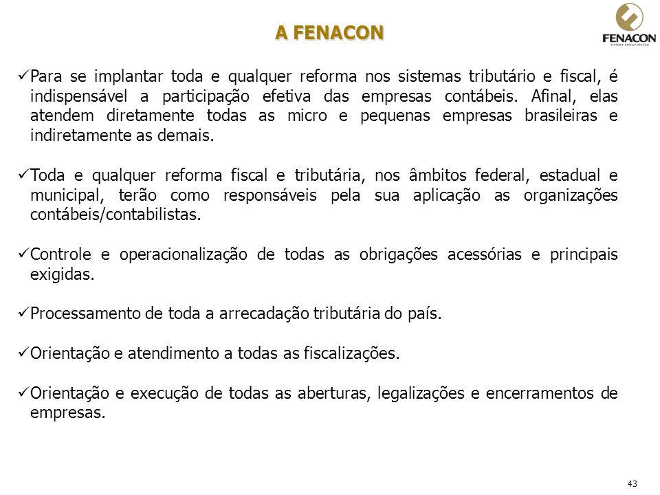 A FENACON