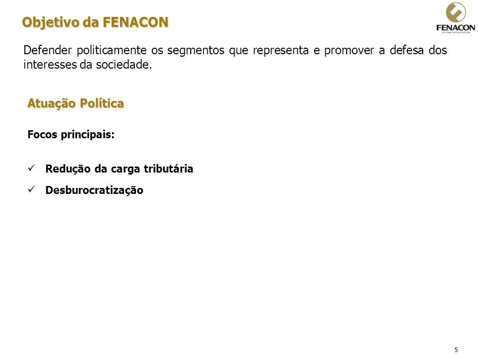 Objetivo da FENACON Defender politicamente os segmentos que representa e promover a defesa dos interesses da sociedade.