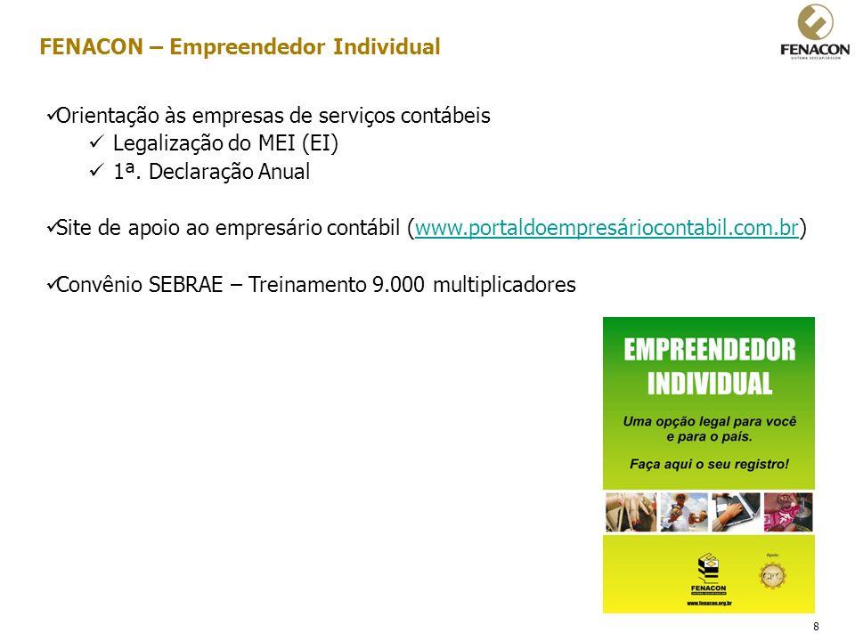 FENACON – Empreendedor Individual