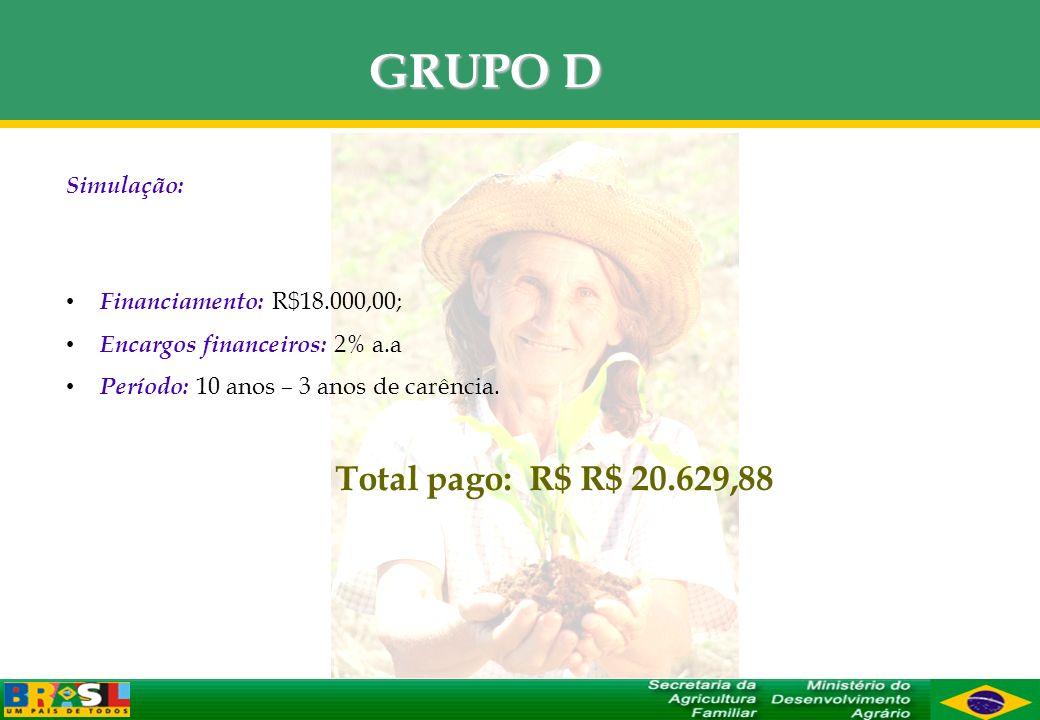 GRUPO D Total pago: R$ R$ 20.629,88 Simulação: