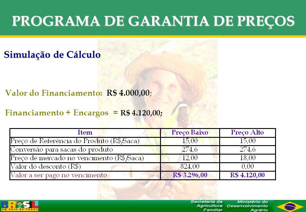PROGRAMA DE GARANTIA DE PREÇOS