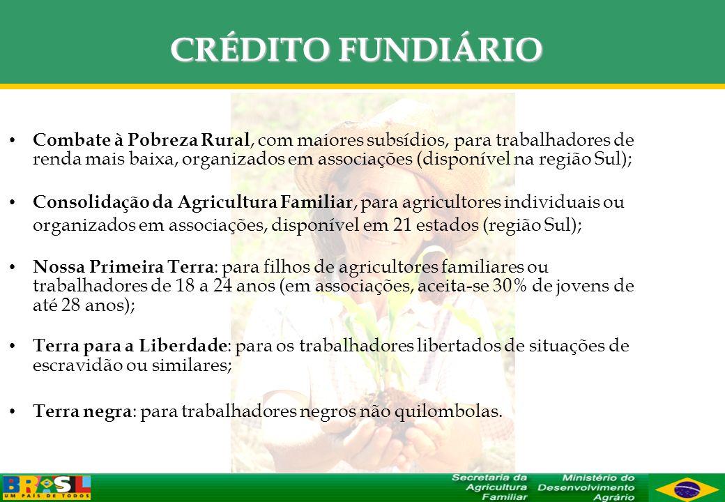 CRÉDITO FUNDIÁRIO