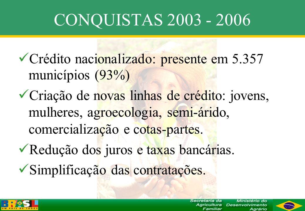 CONQUISTAS 2003 - 2006 Crédito nacionalizado: presente em 5.357 municípios (93%)
