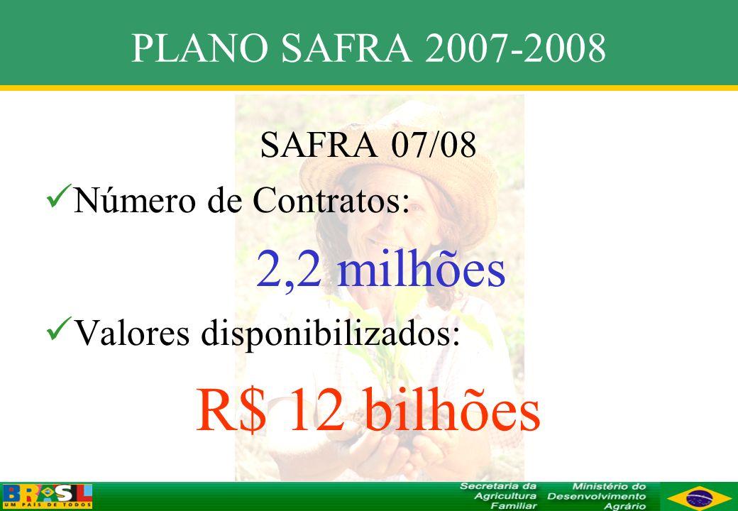 R$ 12 bilhões PLANO SAFRA 2007-2008 SAFRA 07/08 Número de Contratos:
