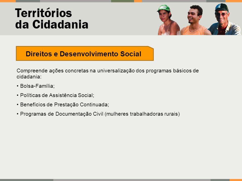 Direitos e Desenvolvimento Social