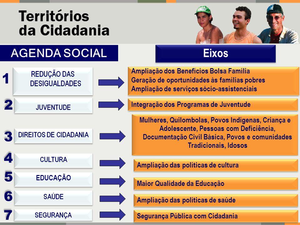 2 3 4 5 6 7 AGENDA SOCIAL Eixos Ampliação dos Benefícios Bolsa Família