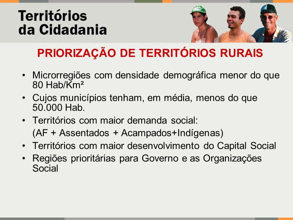 PRIORIZAÇÃO DE TERRITÓRIOS RURAIS