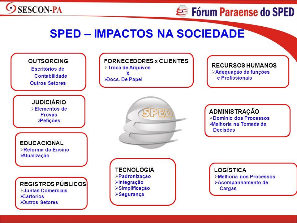 SPED – IMPACTOS NA SOCIEDADE