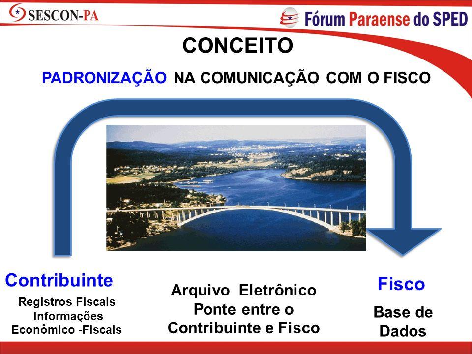 CONCEITO Contribuinte Fisco PADRONIZAÇÃO NA COMUNICAÇÃO COM O FISCO