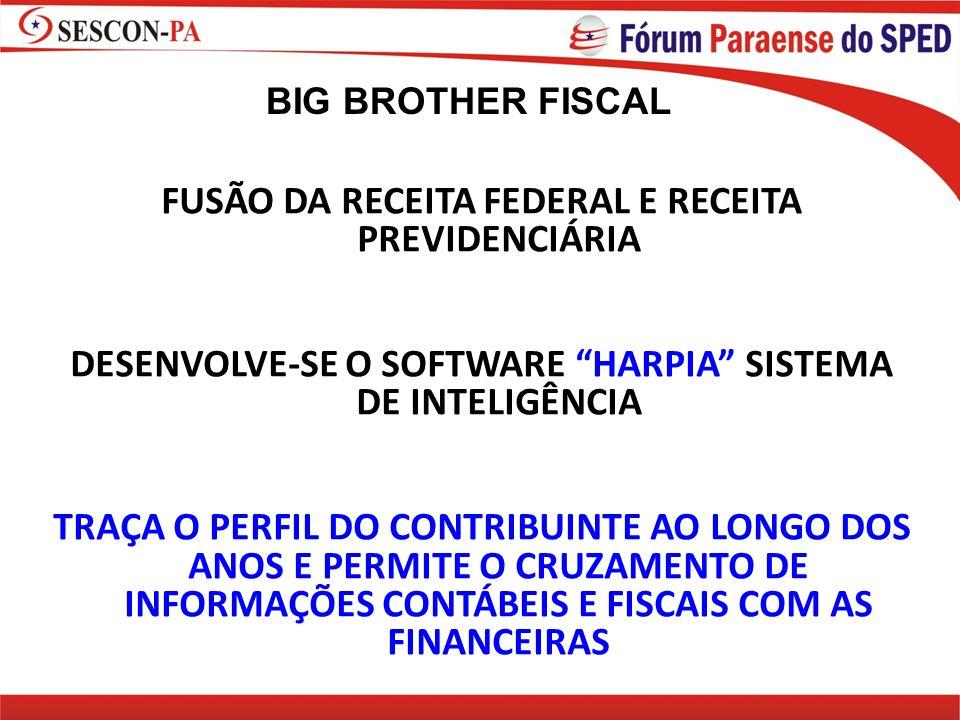 FUSÃO DA RECEITA FEDERAL E RECEITA PREVIDENCIÁRIA