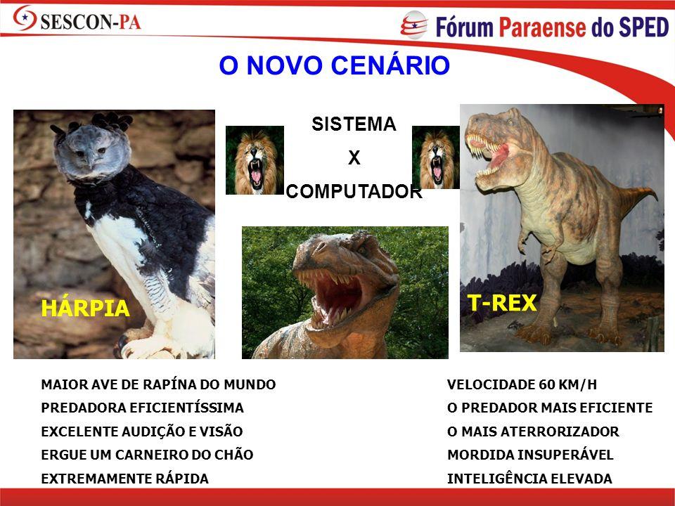 O NOVO CENÁRIO T-REX HÁRPIA SISTEMA X COMPUTADOR
