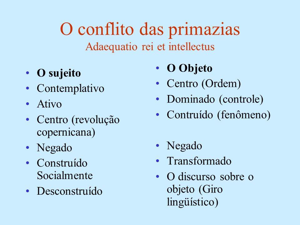 O conflito das primazias Adaequatio rei et intellectus