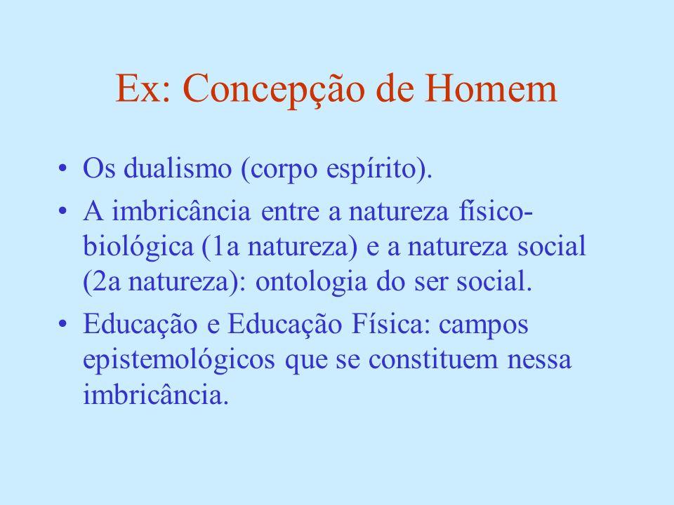 Ex: Concepção de Homem Os dualismo (corpo espírito).