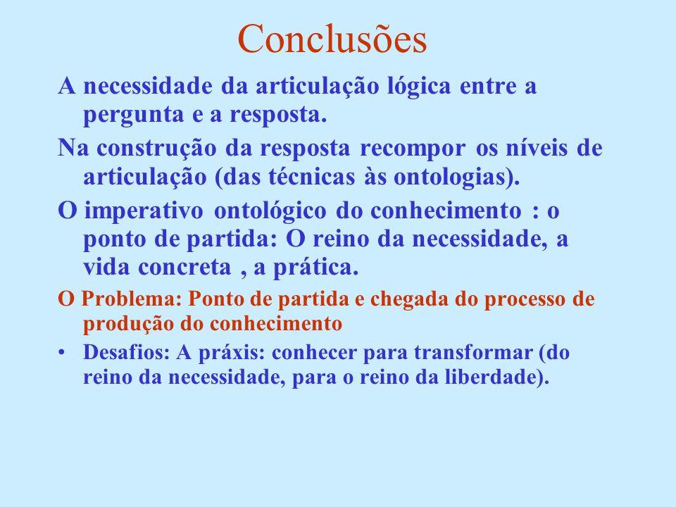 Conclusões A necessidade da articulação lógica entre a pergunta e a resposta.