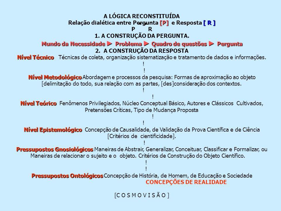 A LÓGICA RECONSTITUÍDA