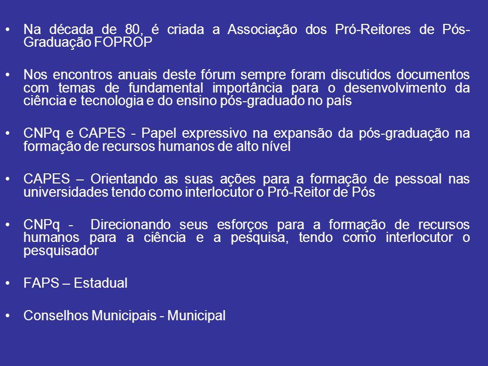 Na década de 80, é criada a Associação dos Pró-Reitores de Pós-Graduação FOPROP