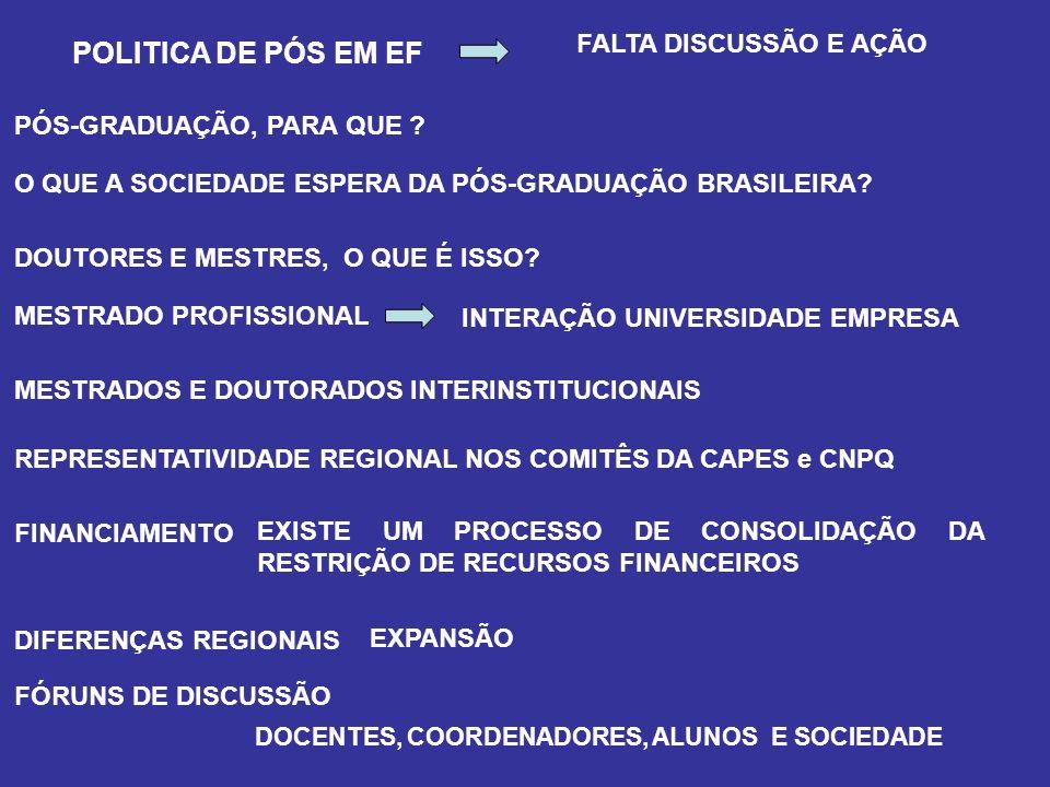 POLITICA DE PÓS EM EF FALTA DISCUSSÃO E AÇÃO PÓS-GRADUAÇÃO, PARA QUE