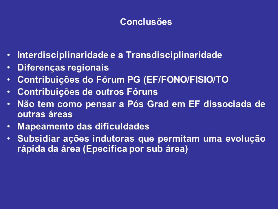 Conclusões Interdisciplinaridade e a Transdisciplinaridade. Diferenças regionais. Contribuições do Fórum PG (EF/FONO/FISIO/TO.