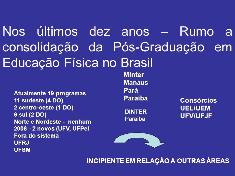 Nos últimos dez anos – Rumo a consolidação da Pós-Graduação em Educação Física no Brasil