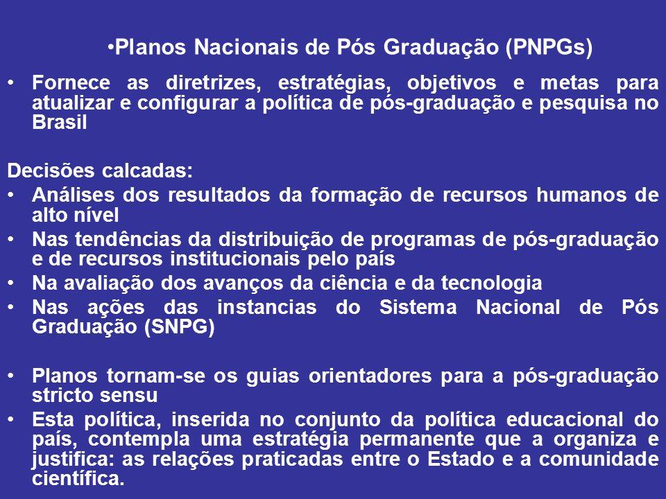 Planos Nacionais de Pós Graduação (PNPGs)