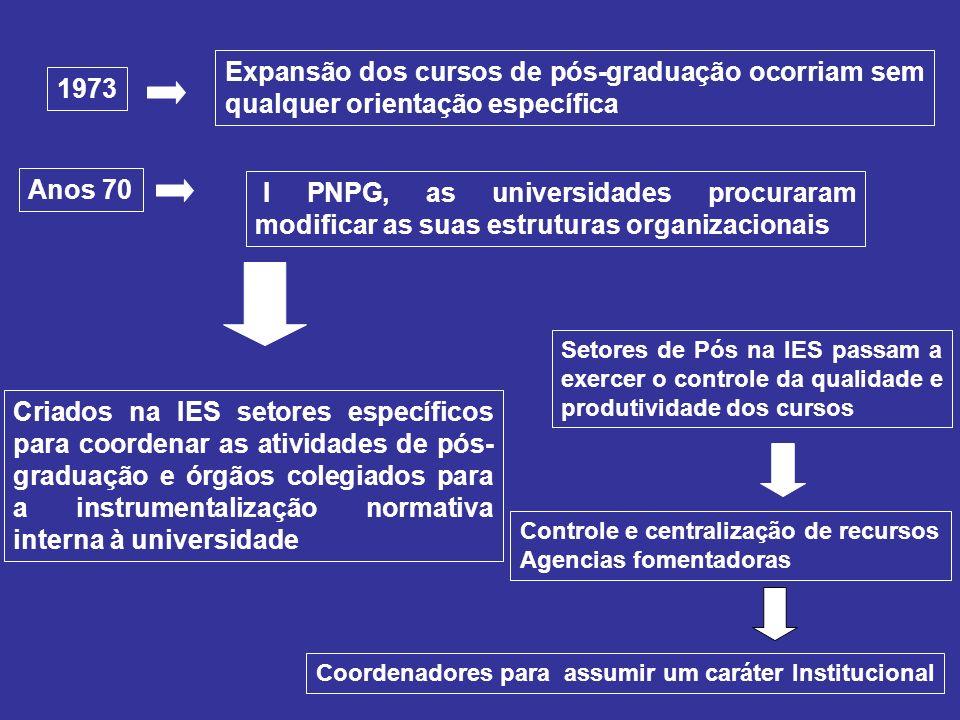 Expansão dos cursos de pós-graduação ocorriam sem qualquer orientação específica