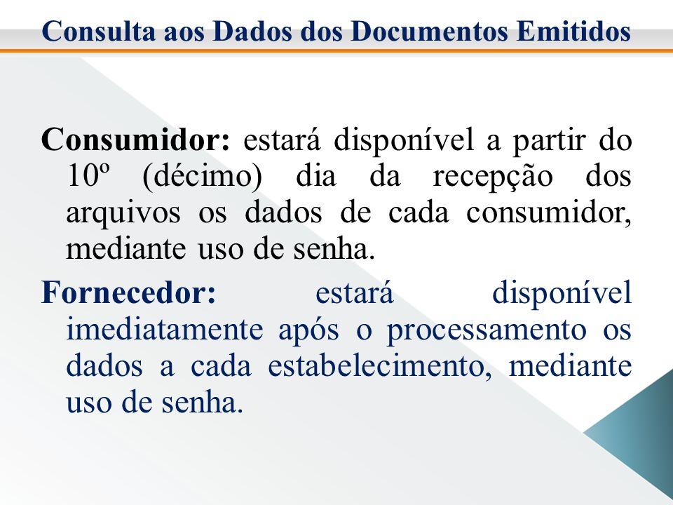 Consulta aos Dados dos Documentos Emitidos