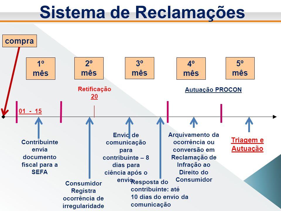 Sistema de Reclamações