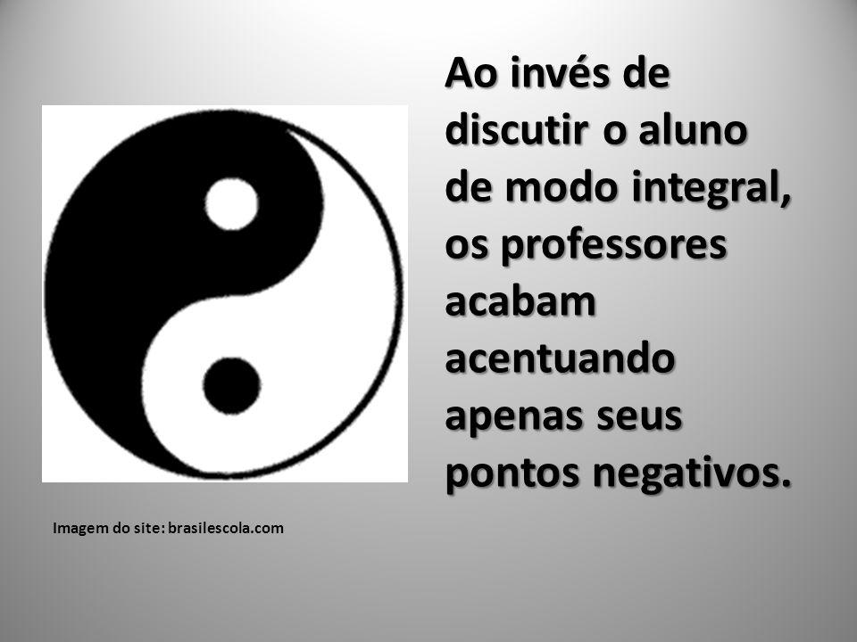 Imagem do site: brasilescola.com