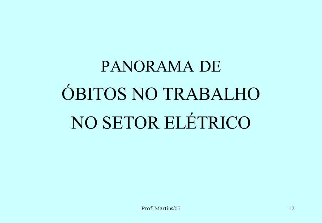 PANORAMA DE ÓBITOS NO TRABALHO NO SETOR ELÉTRICO
