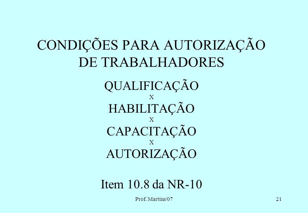 CONDIÇÕES PARA AUTORIZAÇÃO DE TRABALHADORES QUALIFICAÇÃO X HABILITAÇÃO X CAPACITAÇÃO X AUTORIZAÇÃO Item 10.8 da NR-10