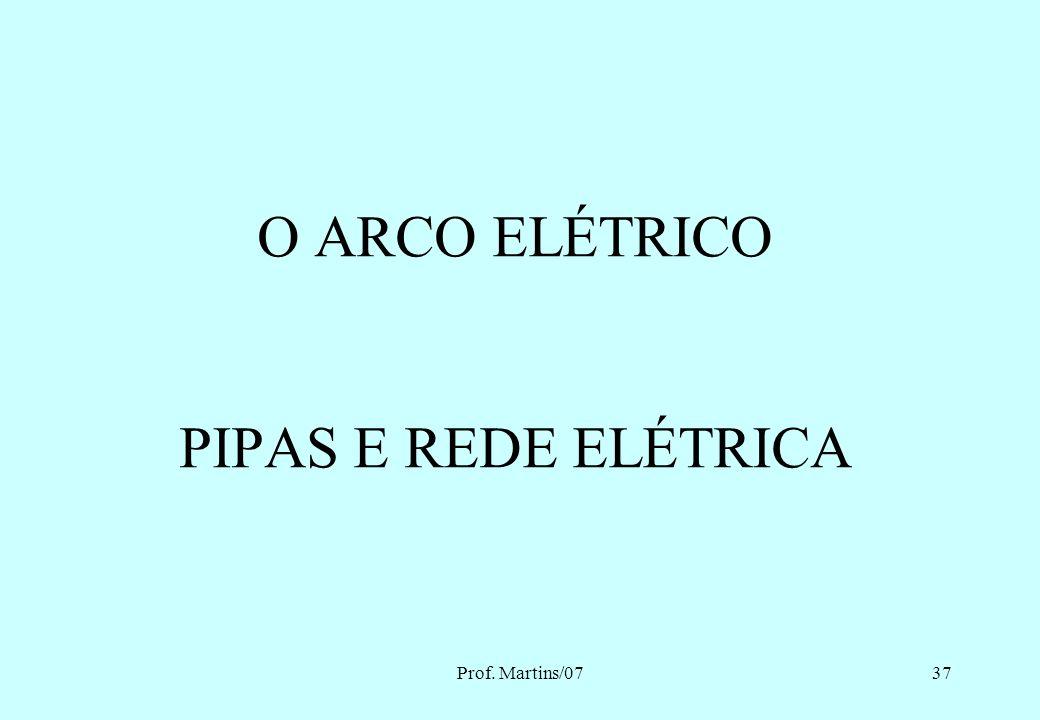 O ARCO ELÉTRICO PIPAS E REDE ELÉTRICA