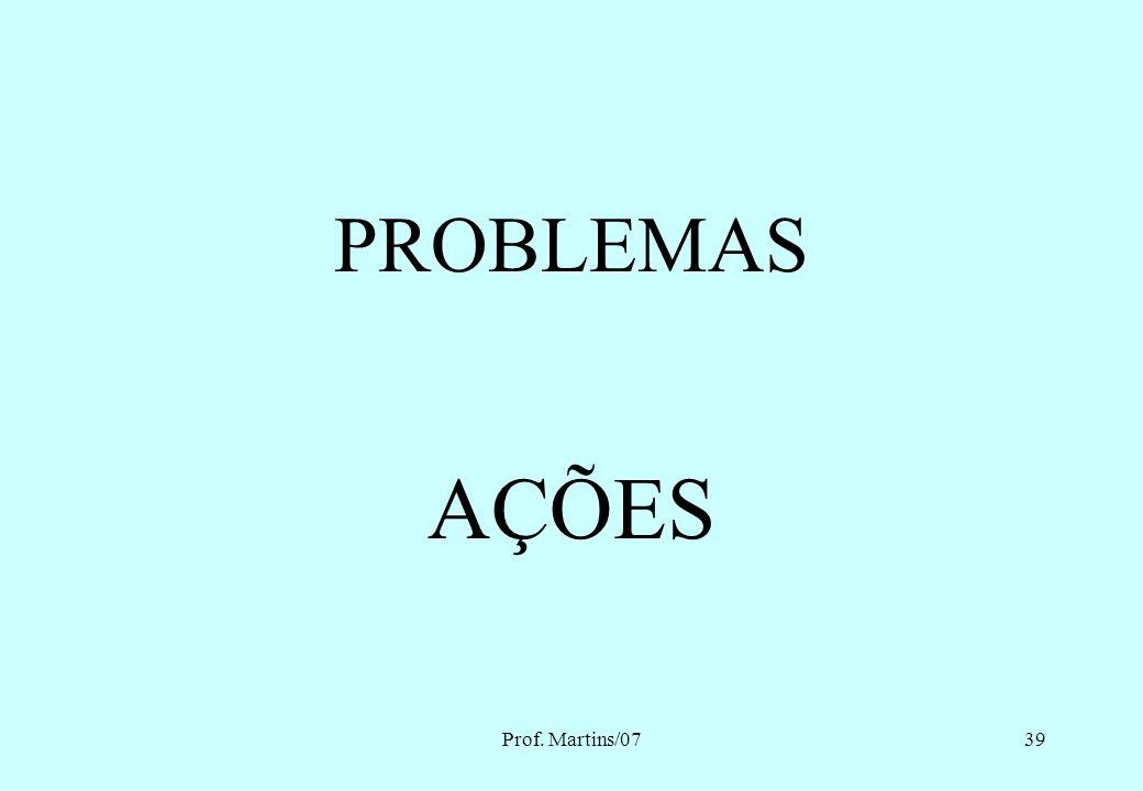 PROBLEMAS AÇÕES Prof. Martins/07 Eng. MARTINS - 2007