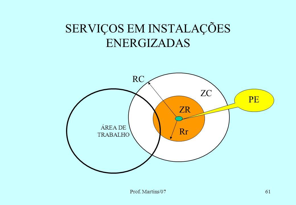 SERVIÇOS EM INSTALAÇÕES ENERGIZADAS