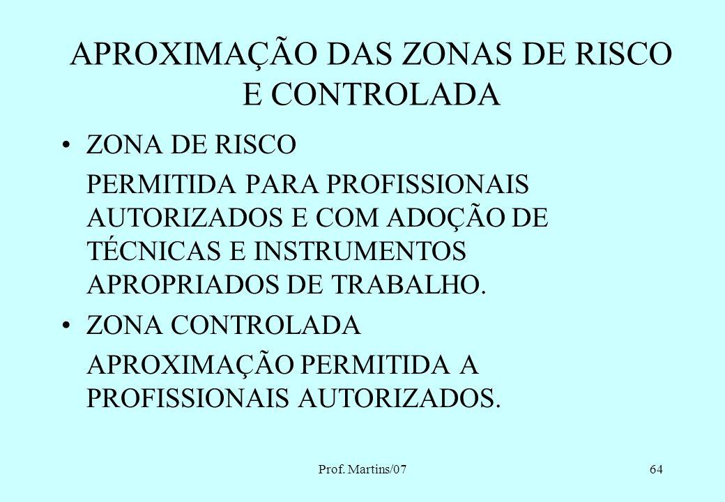 APROXIMAÇÃO DAS ZONAS DE RISCO E CONTROLADA
