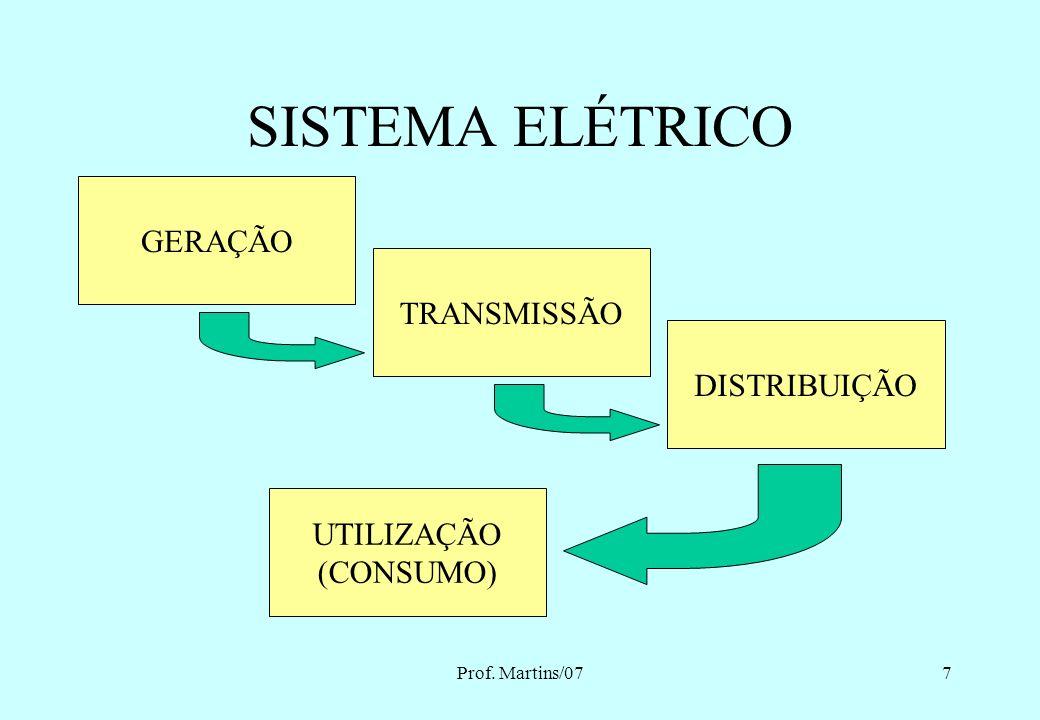 SISTEMA ELÉTRICO GERAÇÃO TRANSMISSÃO DISTRIBUIÇÃO UTILIZAÇÃO (CONSUMO)
